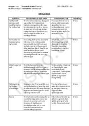 Idræt B | Drejebog til idræt b eksamen | Floorball | Tid 50 min