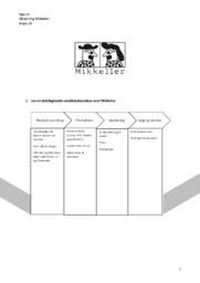Mikkeller | Afsætning opgave