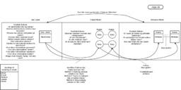 Kan Use cases genkendes i Domæne Modellen? | Programmering