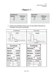 Matematik Opgave | Fagdag