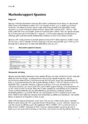 Markedsrapport Spanien | IØ aflevering