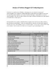 Analyse af Harboes Bryggeri A/S' indtjeningsevne