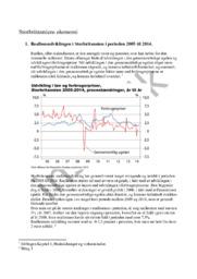 Storbritanniens økonomi 2005 til 2014
