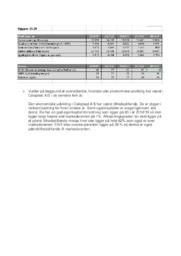Coloplast A/S Økonomiske udvikling | Afsætning noter