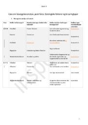 Case om bevægelsesanalyse, peak force, fysiologiske faktorer og to springtyper | Idræt B