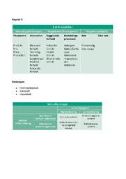 Afsætning noter   Kapitel 9, 13, 14 og 15