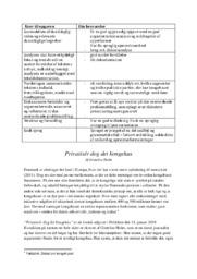Privatisér dog det kongehus | Analyse | Gretelise Holm