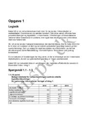 Kaksi A/S & GammelTræ A/S | Virksomhedsøkonomi