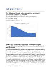 Udviklingen i Grækenlands befolkning | IØ | 12 i karakter