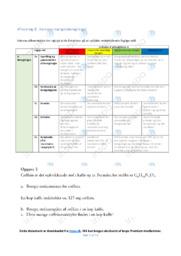 Kemiske mængdeberegninger | Biotek | 10 i karakter