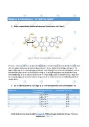 Carminsyre   Bioteknologi   10 i karakter