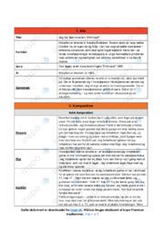 Drivhuset | Analyse | Anders Bodelsen | 12 i Karakter