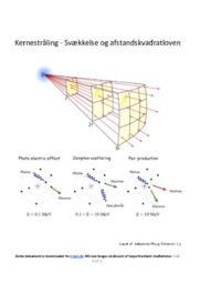 Kernestråling | Svækkelse og afstandskvadratloven | Fysik