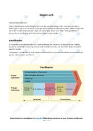 Stryhns AS   Analyse   10 i karakter