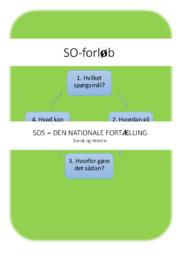 John Christmas Møllers tale | Analyse | DHO