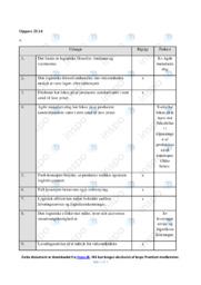 Opgave 25.14 | Noter VØ