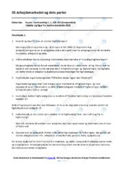 Arbejdsmarkedet og dets parter   Samfundsfag   Helle Helle