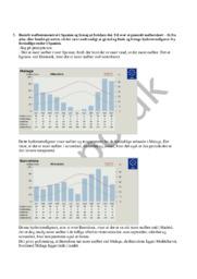 "Rapport ""Vandmangel fokus Spanien"""