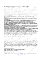 Den danske charterbranche   Afsætning   10 i Karakter
