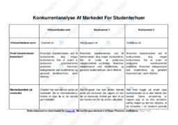 Markedet For Studenterhuer | Noter Afsætning