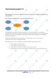 Marketingmix | Noter Afsætning