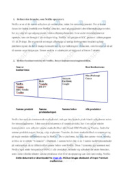 Netflix | Analyse | Noter