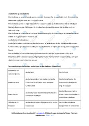 Anabolisme & Katabolisme   Biologi   10 i Karakter