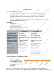 Afsætning noter til kap 9, 12 og 16