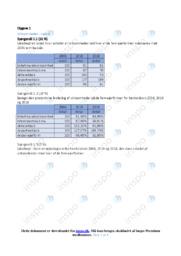 Opgave 1-4   Erhvervsøkonomi   10 i Karakter