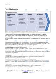 Værdikæde | Noter i Afsætning | Over 2 sider