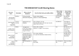 The Breakfast Club | Viewing Notes | Engelsk Noter