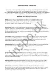 Omverdensanalyse af Wupti | Afsætning
